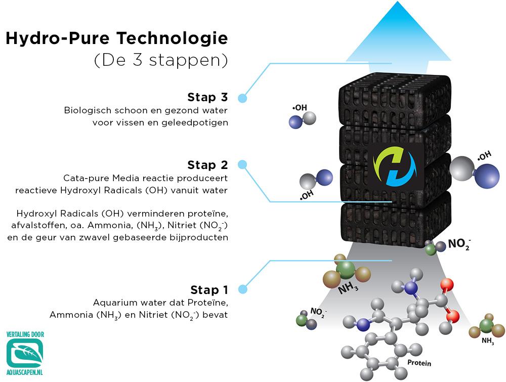 Hydra Nano Plus